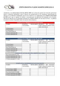 oferta-plazas-vacantes-curso-2018-19-001